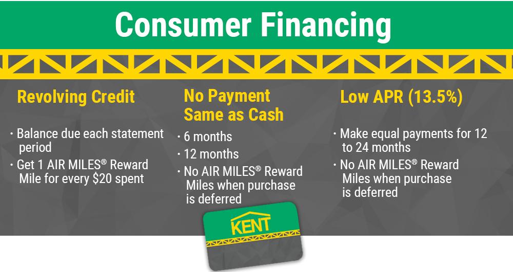 ken financing facts